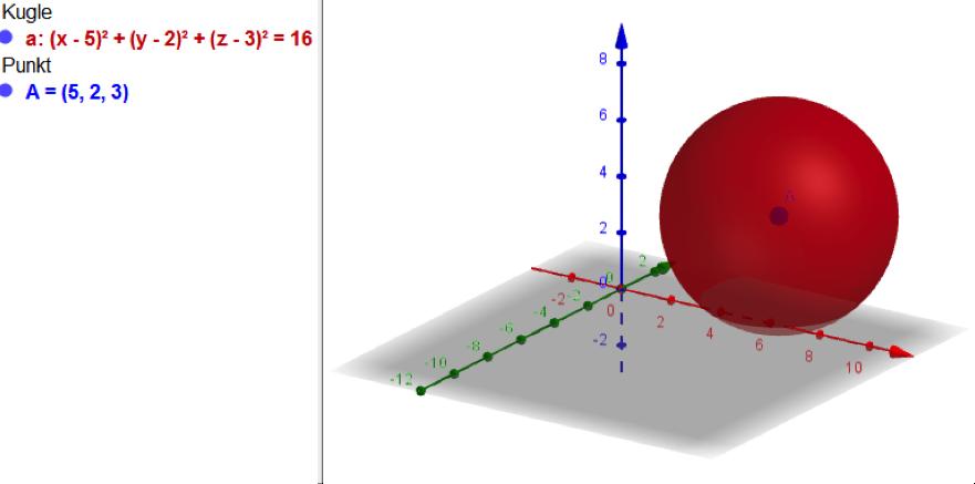 Sådan finder du volumen af en kugle samt kuglens ligning