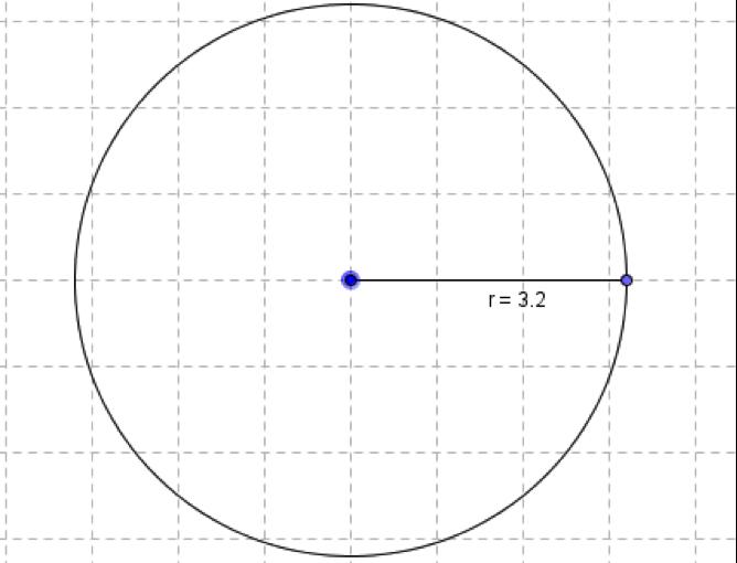 Sådan finder du arealet af en cirkel
